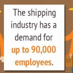 iata shipping industry demand