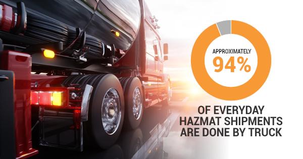 hazmat training for truck drivers
