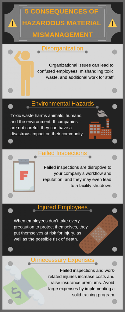 hazardous material consequences