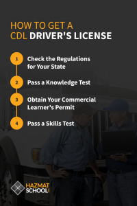 get-cdl-drivers-license