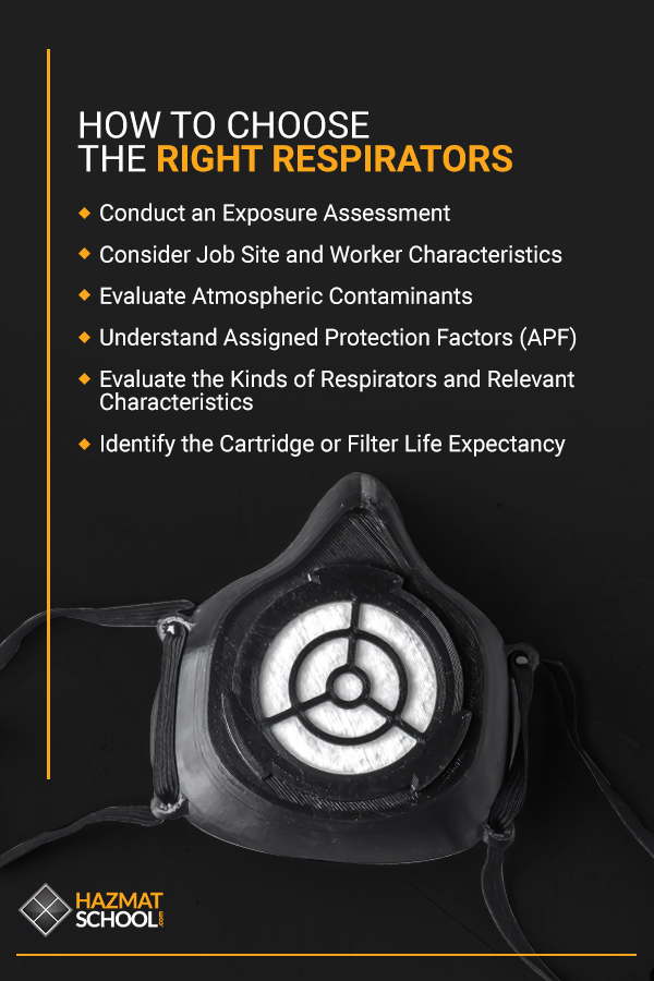 How to Choose the Right Respirators